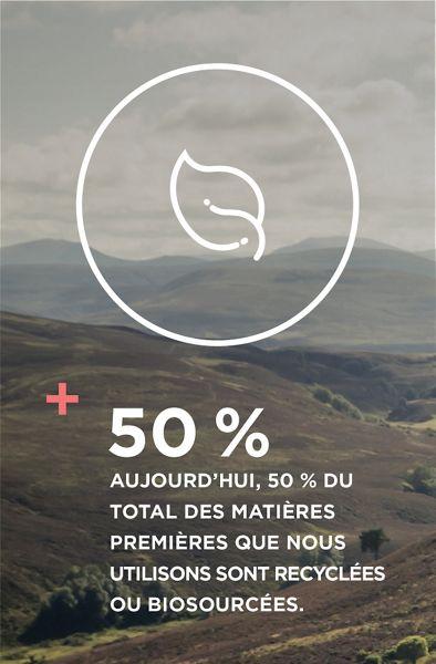 Aujourd'hui, 50 % du total des matières premières que nous utilisons sont recyclées ou biosourcées