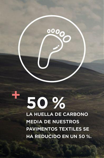 La huella de carbono media de nuestros pavimentos textiles se ha reducido en un 50%