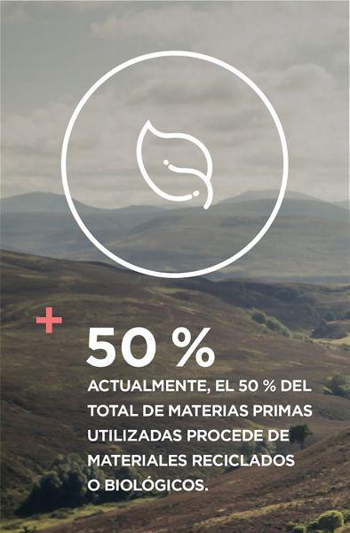 Actualmente, el 50% del total de materias primas utilizadas procede de materiales reciclados o biológicos