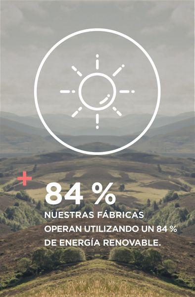 Nuestras fábricas operan utilizando un 84% de energía renovable