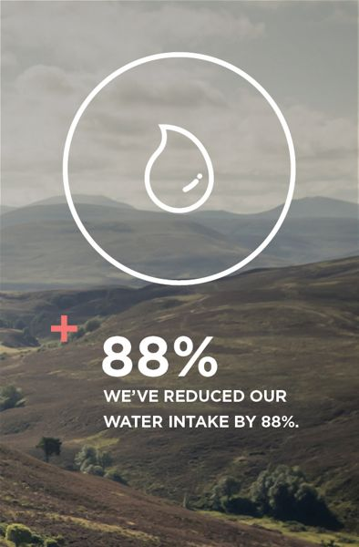 We've reduced our water intake by 87%