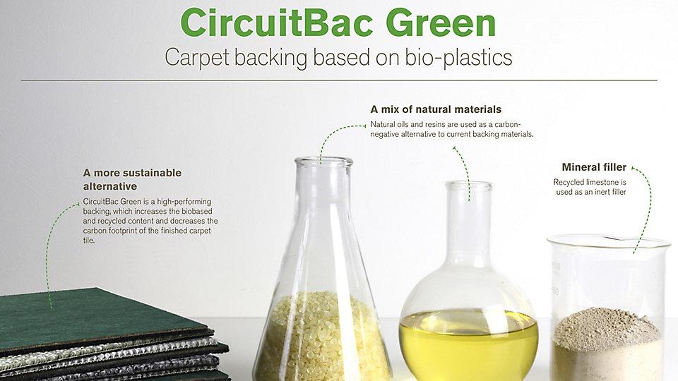 CircuitBac Green Gallery