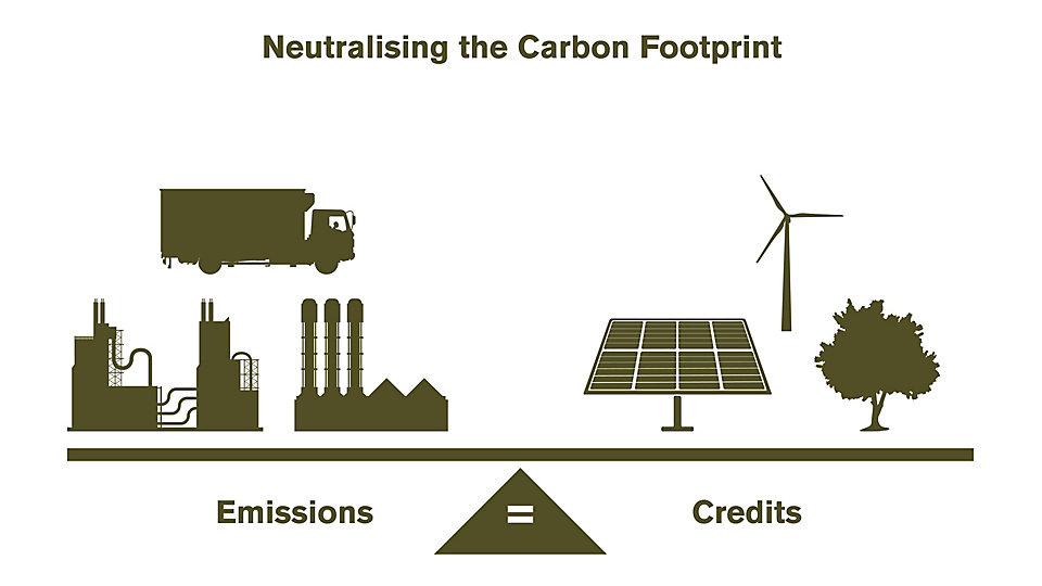 The Cool Carpet programme balances the total emissions by financing carbon-reducing projects around the world